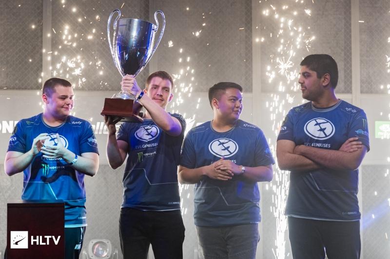 Team Ranking: October 2019 and EPC winner